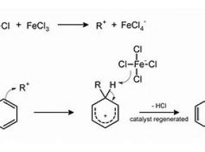 global, Alkylation Catalysts, market report, history and forecast, 2013-2025