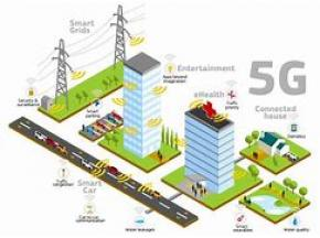 5G Infrastructure, market report, history and forecast, global, 2013-2025