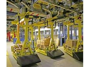 Intralogistics Conveyor Systems, market report, history and forecast, global, 2013-2025